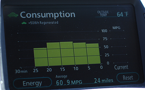 prius display panel