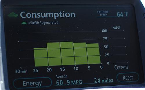 prius display panel